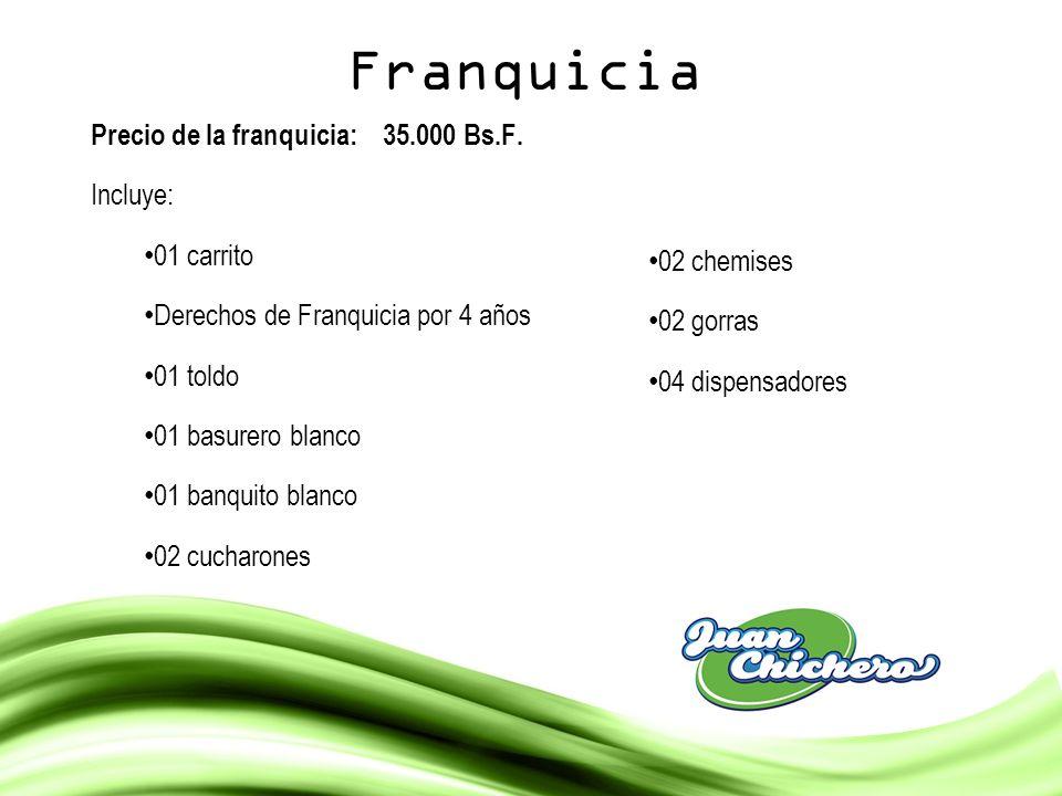 Franquicia Precio de la franquicia: 35.000 Bs.F. Incluye: 01 carrito