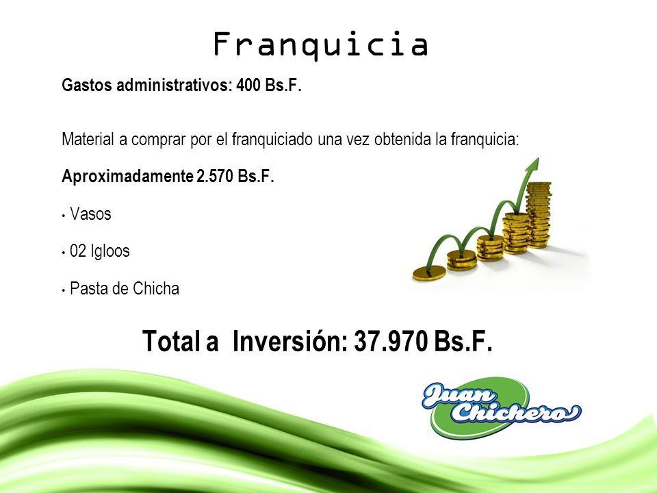 Franquicia Total a Inversión: 37.970 Bs.F.
