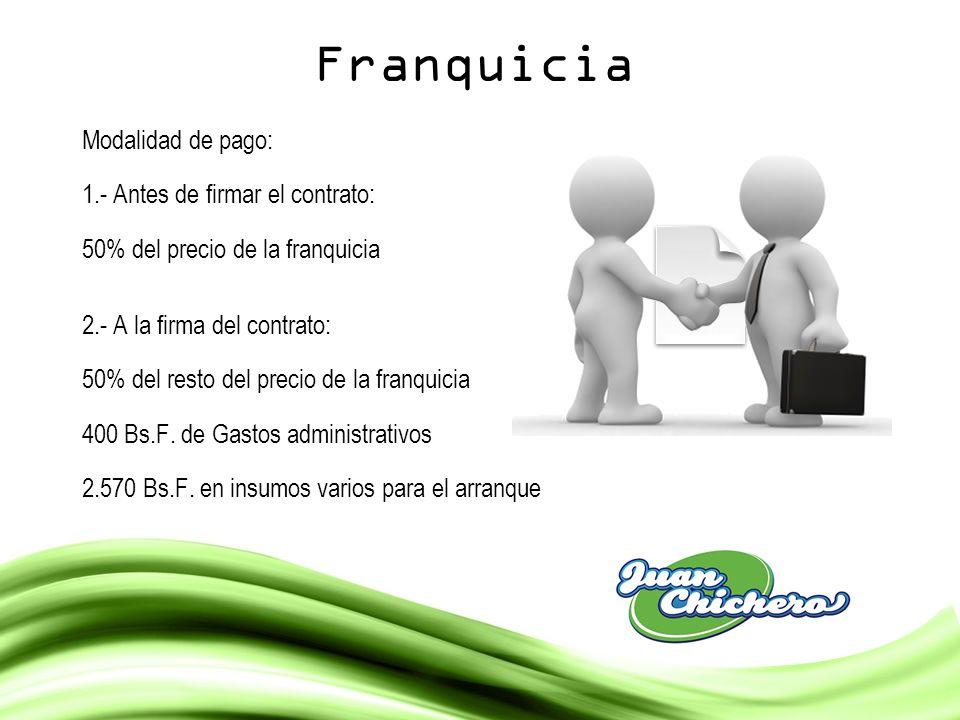 Franquicia Modalidad de pago: 1.- Antes de firmar el contrato: