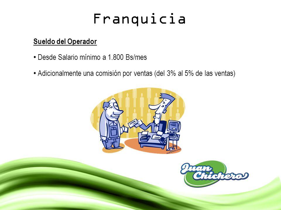 Franquicia Sueldo del Operador Desde Salario mínimo a 1.800 Bs/mes
