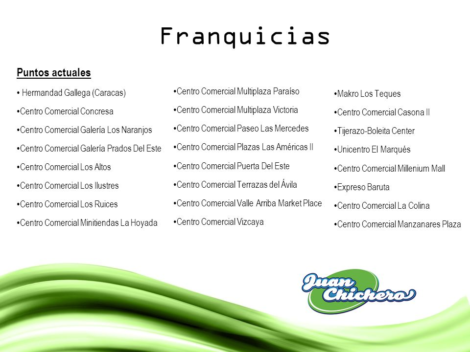 Franquicias Puntos actuales Hermandad Gallega (Caracas)