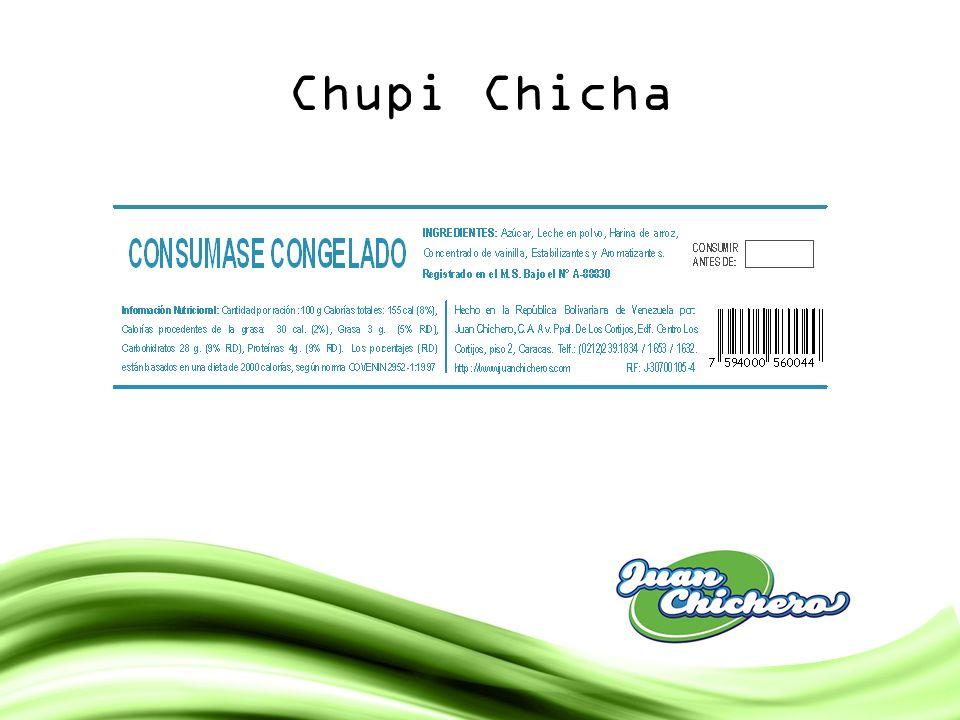 Chupi Chicha