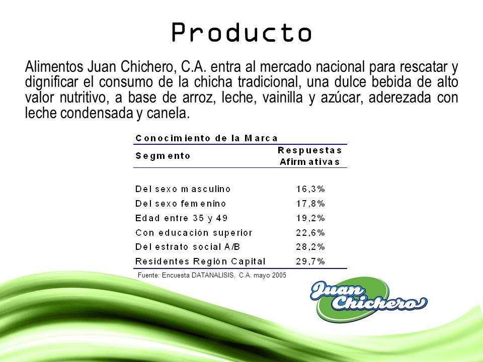 Alimentos Juan Chichero, C. A
