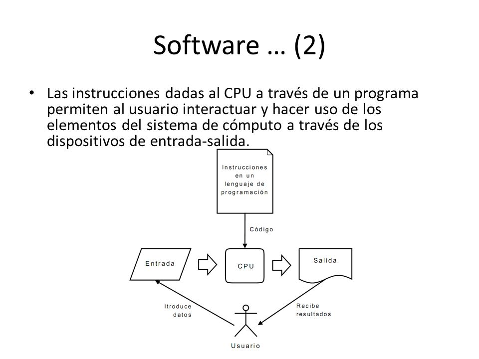 Software … (2)