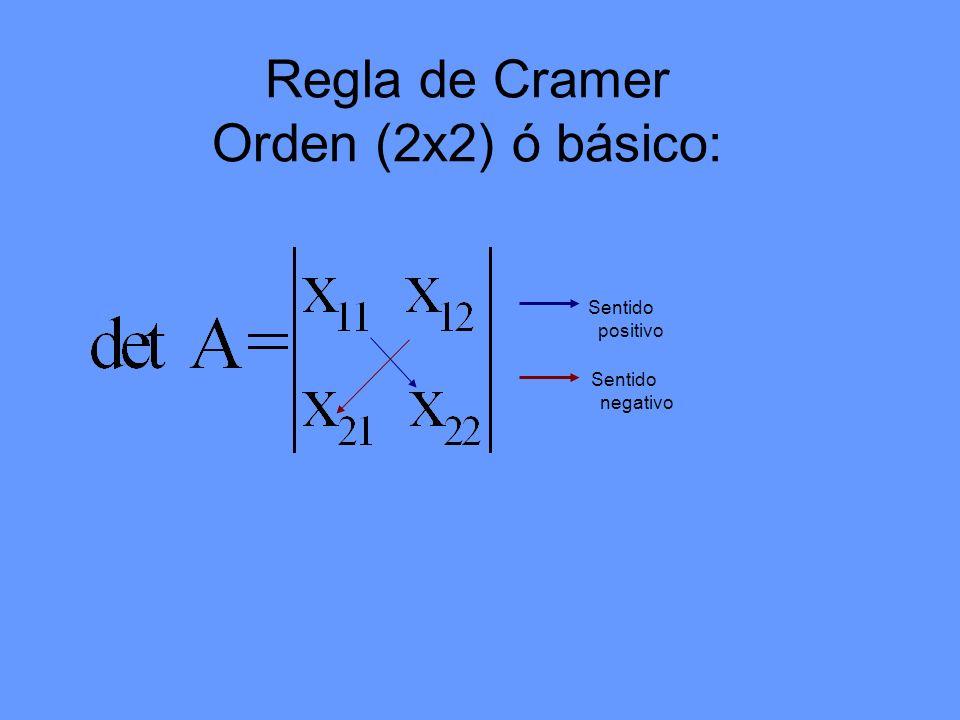 Regla de Cramer Orden (2x2) ó básico: