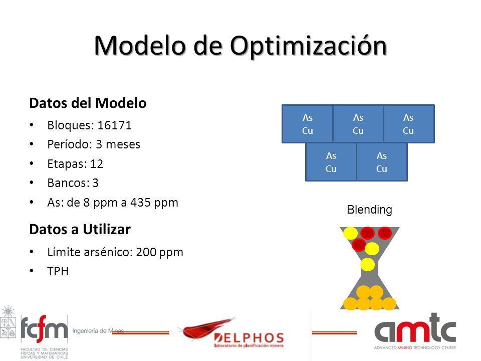 Modelo de Optimización