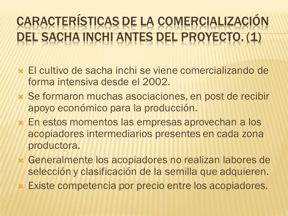 Características de la comercialización del sacha inchi antes del proyecto. (1)