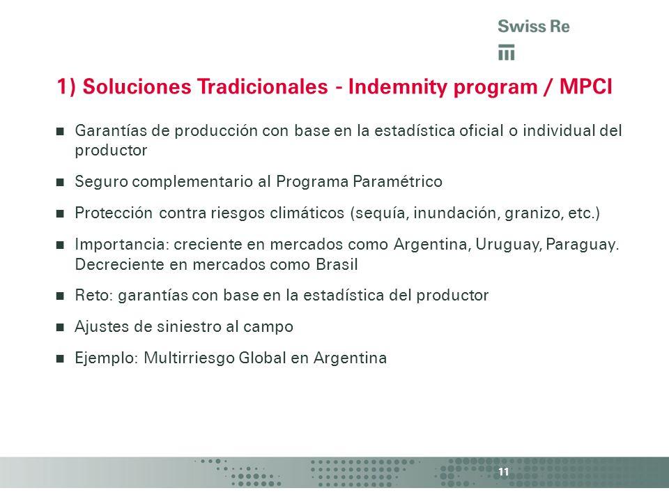 1) Soluciones Tradicionales - Indemnity program / MPCI