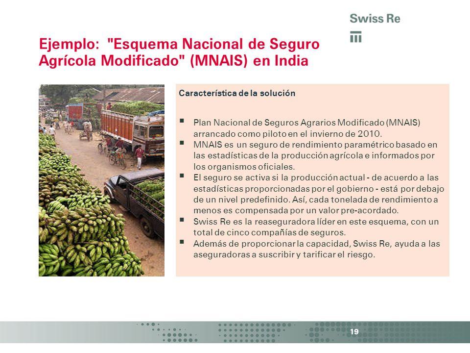 Ejemplo: Esquema Nacional de Seguro Agrícola Modificado (MNAIS) en India