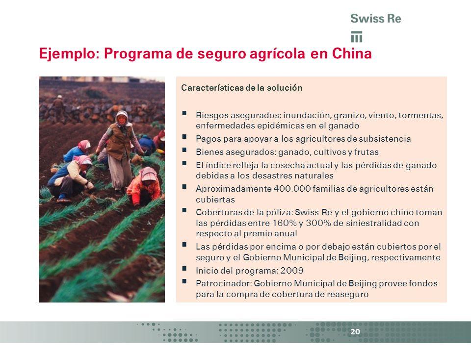 Ejemplo: Programa de seguro agrícola en China