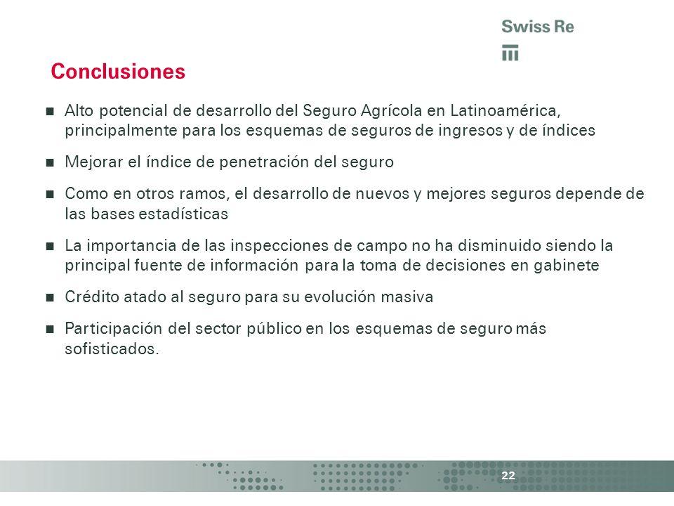 Conclusiones Alto potencial de desarrollo del Seguro Agrícola en Latinoamérica, principalmente para los esquemas de seguros de ingresos y de índices.