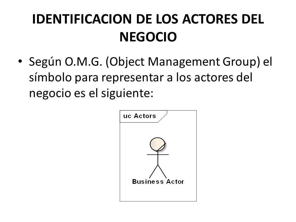 IDENTIFICACION DE LOS ACTORES DEL NEGOCIO