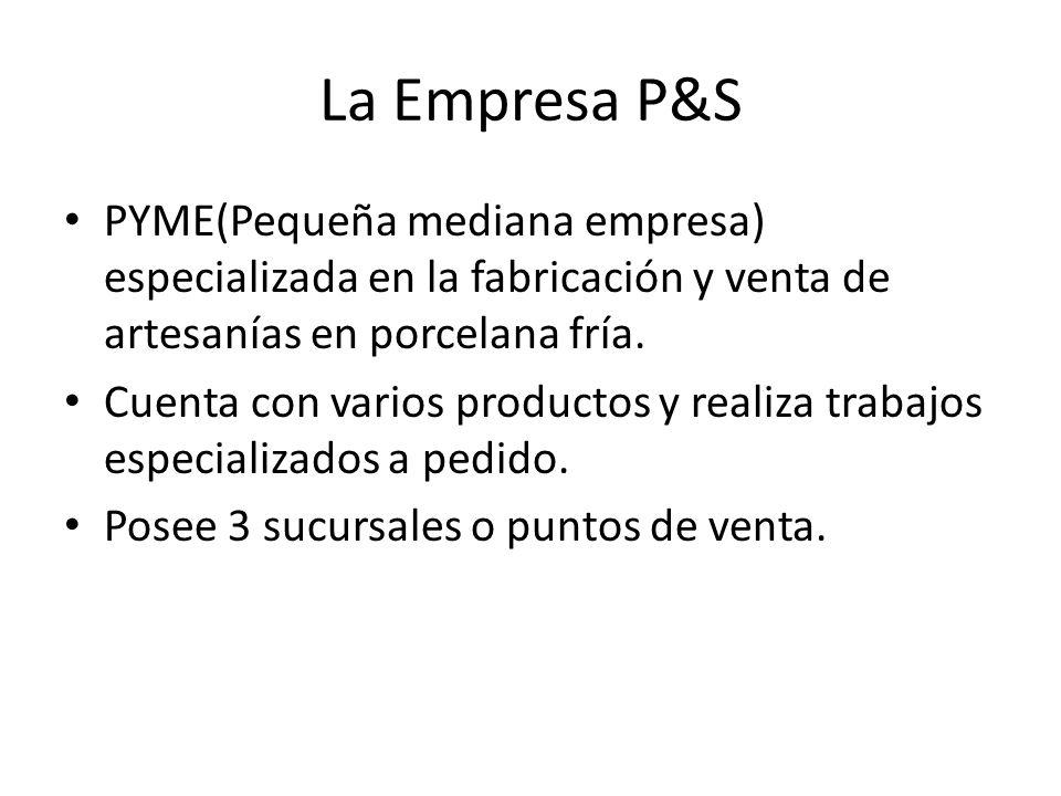 La Empresa P&S PYME(Pequeña mediana empresa) especializada en la fabricación y venta de artesanías en porcelana fría.