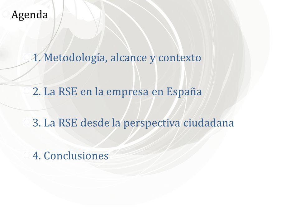 Agenda1. Metodología, alcance y contexto. 2. La RSE en la empresa en España. 3. La RSE desde la perspectiva ciudadana.