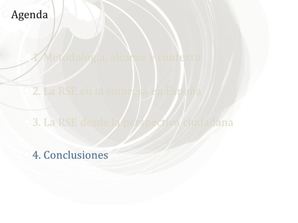Agenda 1. Metodología, alcance y contexto. 2. La RSE en la empresa en España. 3. La RSE desde la perspectiva ciudadana.