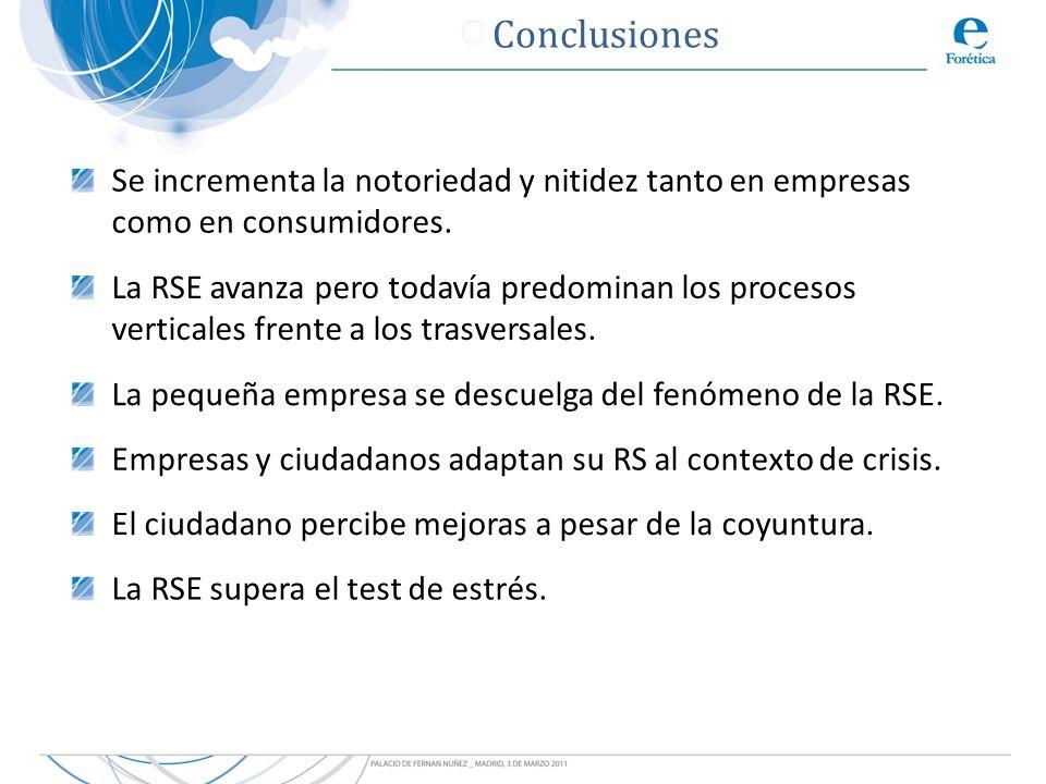 ConclusionesSe incrementa la notoriedad y nitidez tanto en empresas como en consumidores.