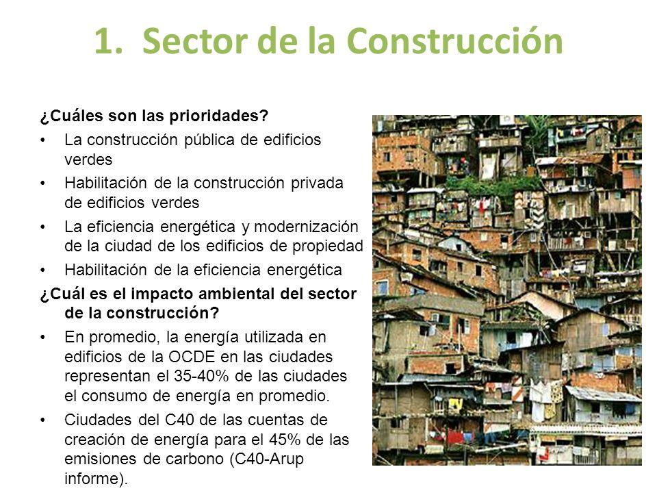 1. Sector de la Construcción