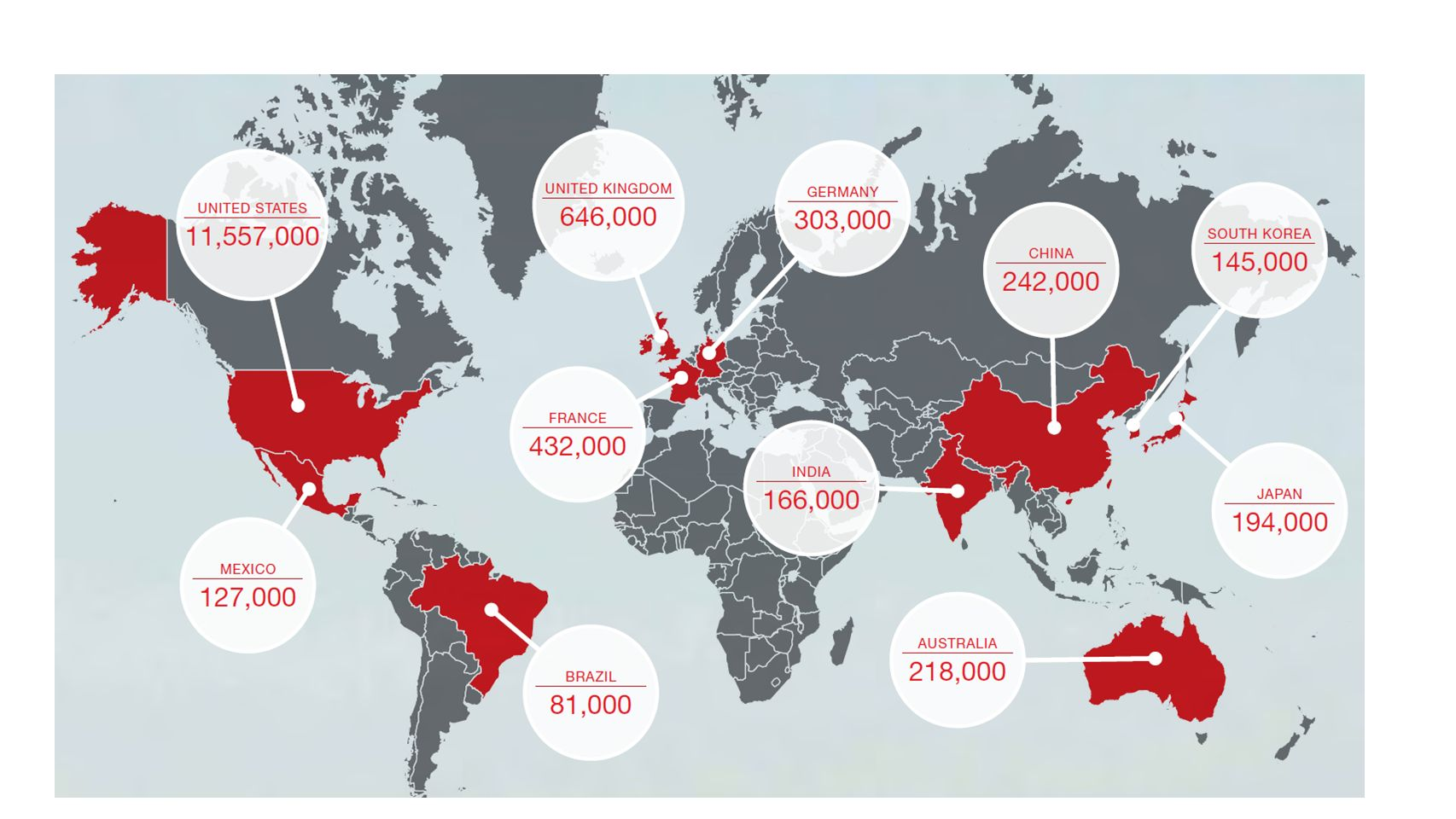 Crown corporation 10 países Empresa de mercadotecnia más grande de Canadá