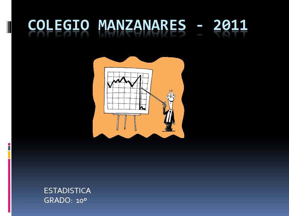 COLEGIO MANZANARES - 2011 ESTADISTICA GRADO: 10º