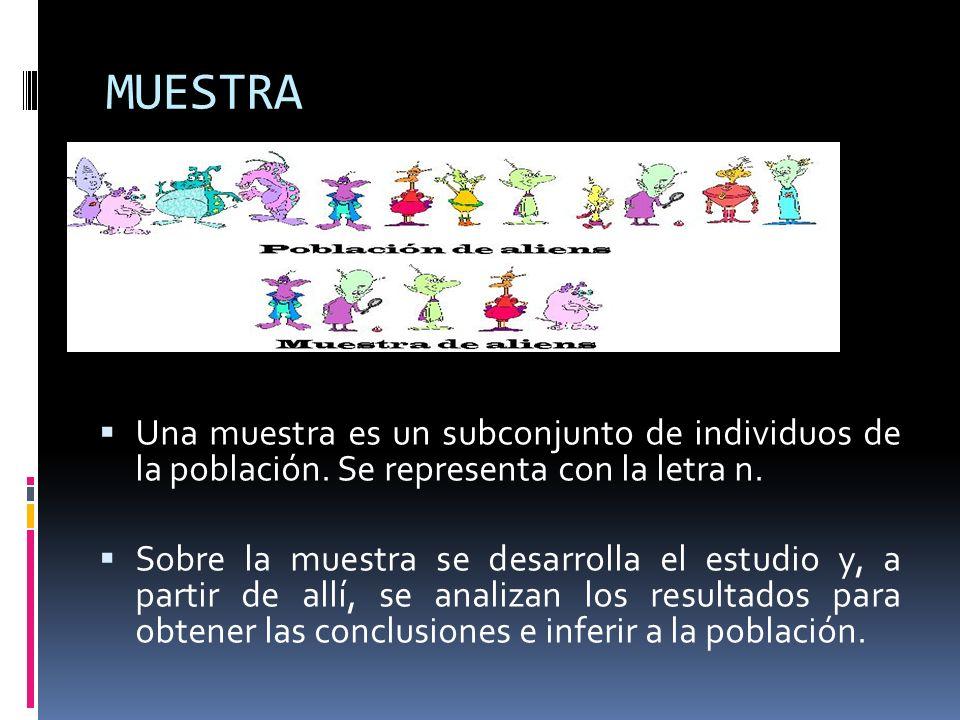 MUESTRA Una muestra es un subconjunto de individuos de la población. Se representa con la letra n.