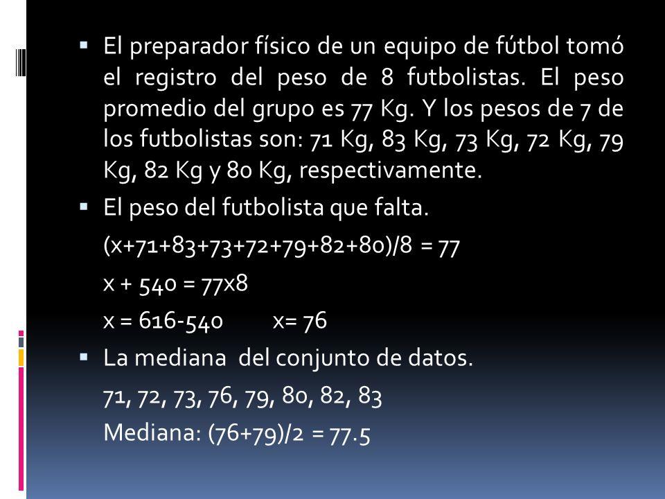 El preparador físico de un equipo de fútbol tomó el registro del peso de 8 futbolistas. El peso promedio del grupo es 77 Kg. Y los pesos de 7 de los futbolistas son: 71 Kg, 83 Kg, 73 Kg, 72 Kg, 79 Kg, 82 Kg y 80 Kg, respectivamente.