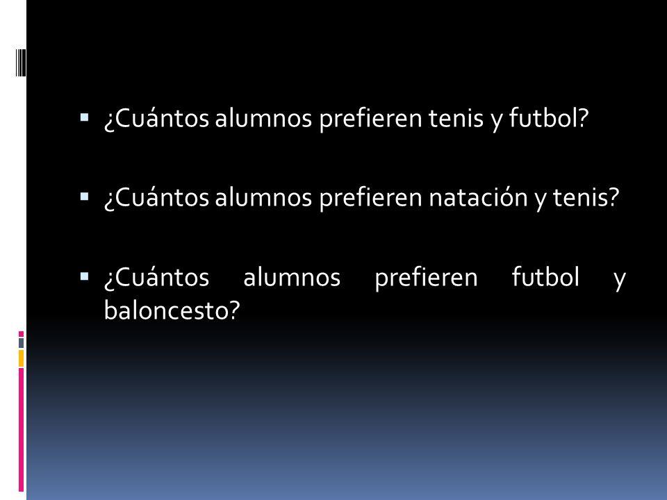 ¿Cuántos alumnos prefieren tenis y futbol