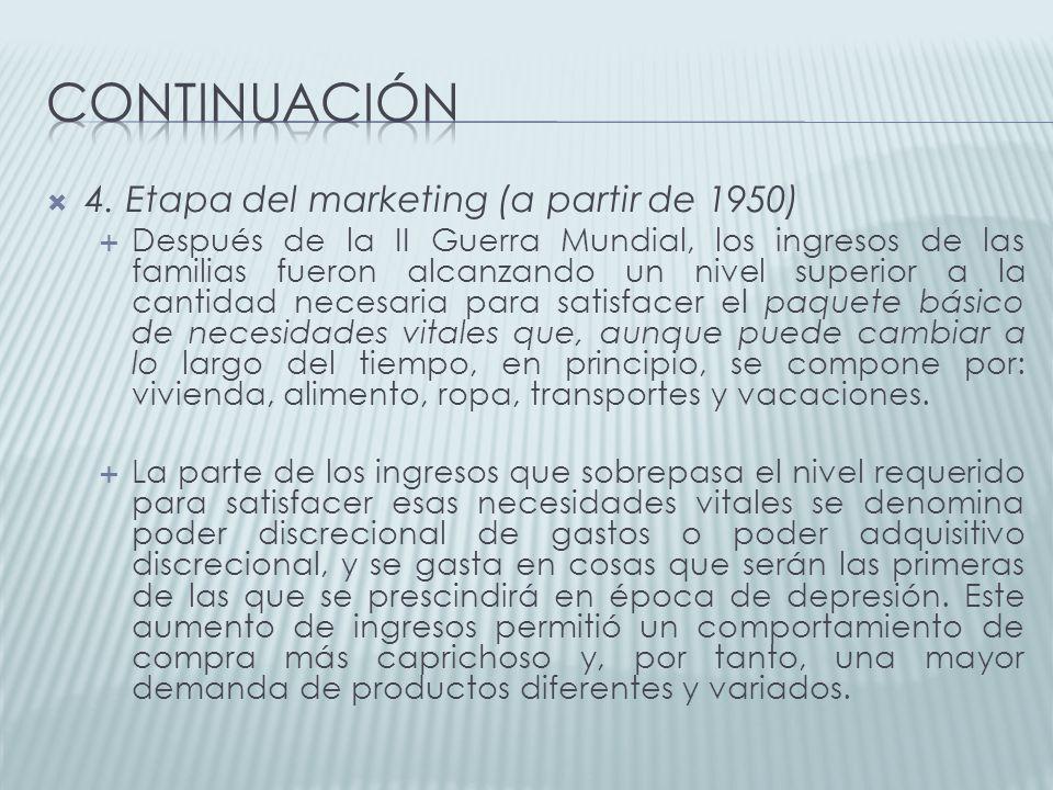 continuación 4. Etapa del marketing (a partir de 1950)