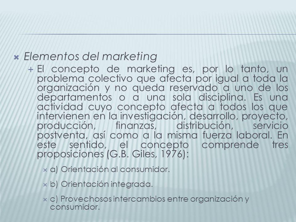 Elementos del marketing