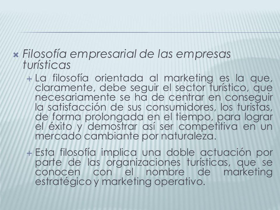 Filosofía empresarial de las empresas turísticas