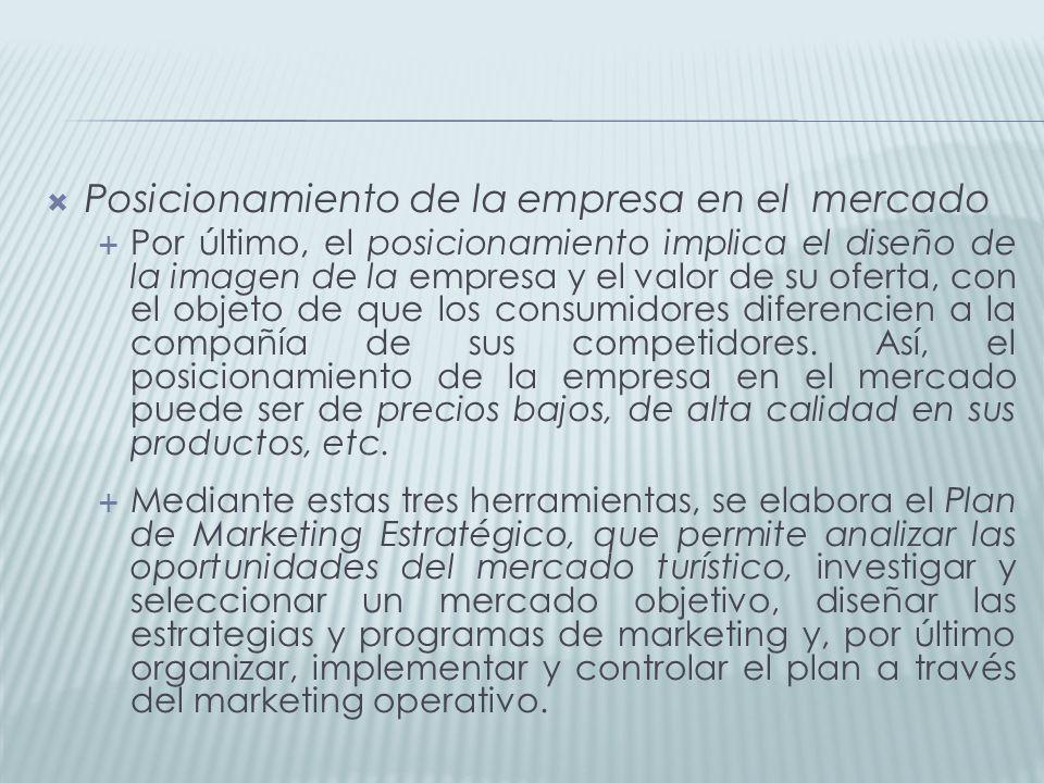 Posicionamiento de la empresa en el mercado