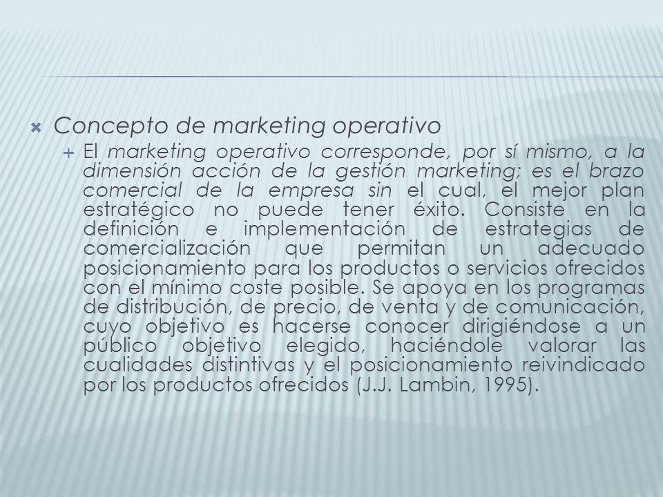 Concepto de marketing operativo