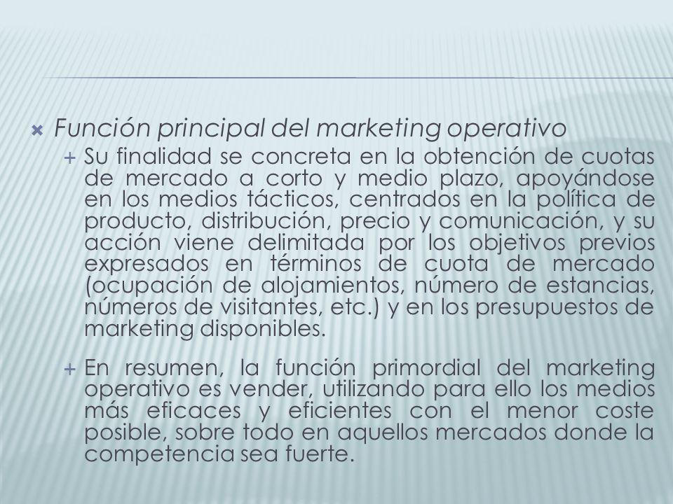 Función principal del marketing operativo