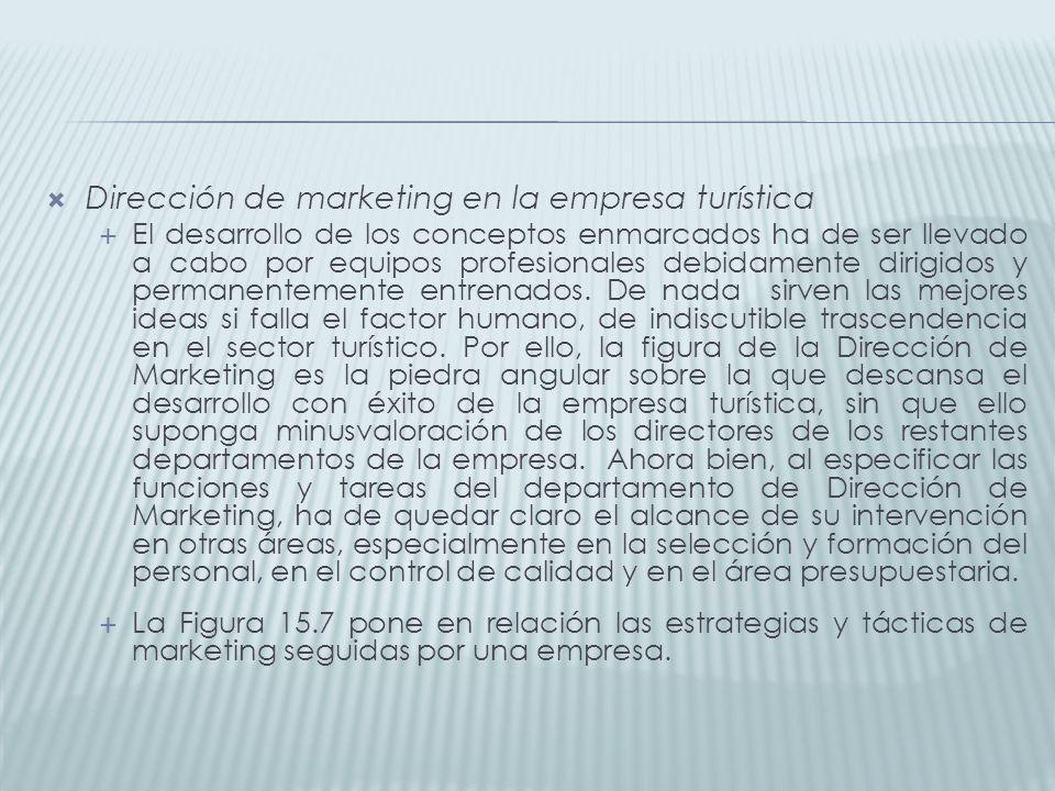 Dirección de marketing en la empresa turística