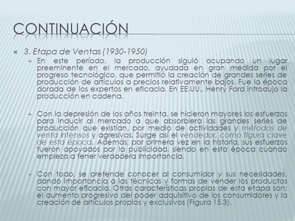 continuación 3. Etapa de Ventas (1930-1950)