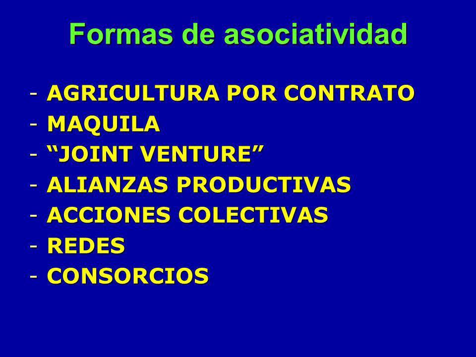 Formas de asociatividad