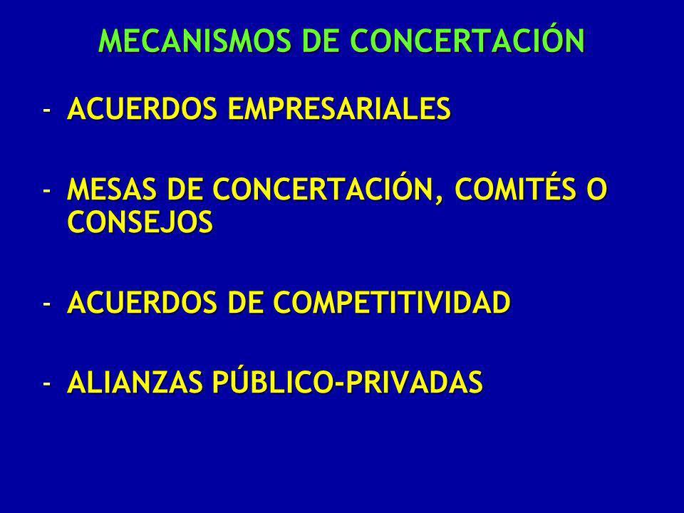 MECANISMOS DE CONCERTACIÓN
