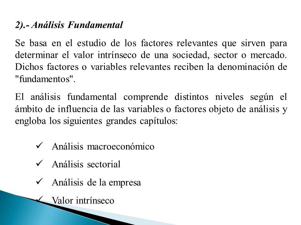 2).- Análisis Fundamental