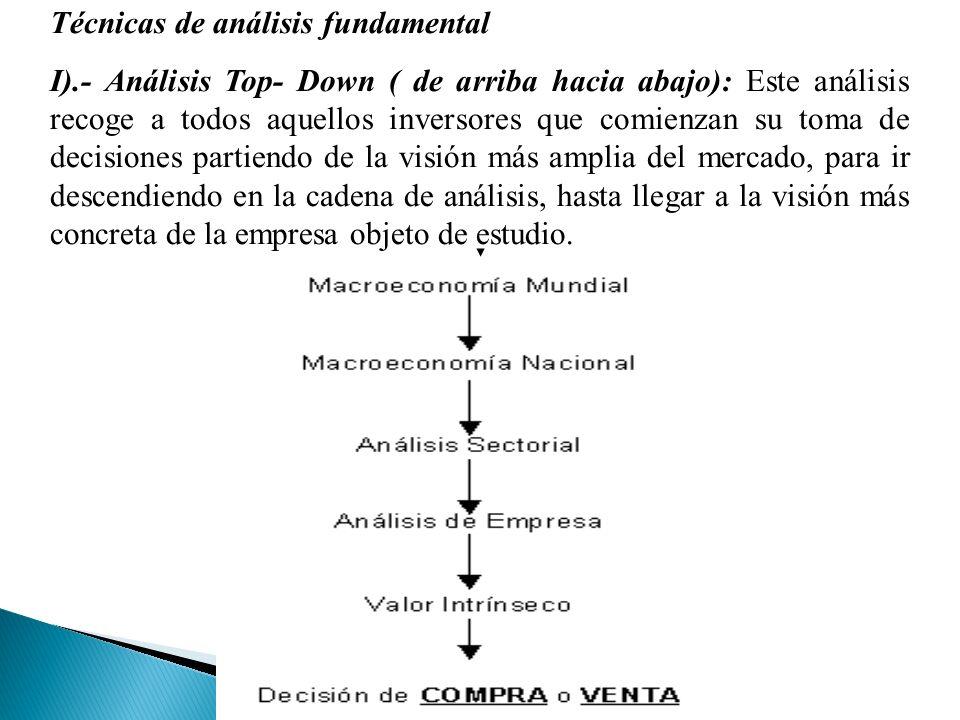 Técnicas de análisis fundamental