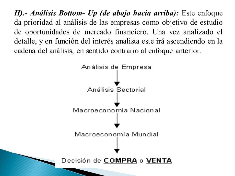 II).- Análisis Bottom- Up (de abajo hacia arriba): Este enfoque da prioridad al análisis de las empresas como objetivo de estudio de oportunidades de mercado financiero.