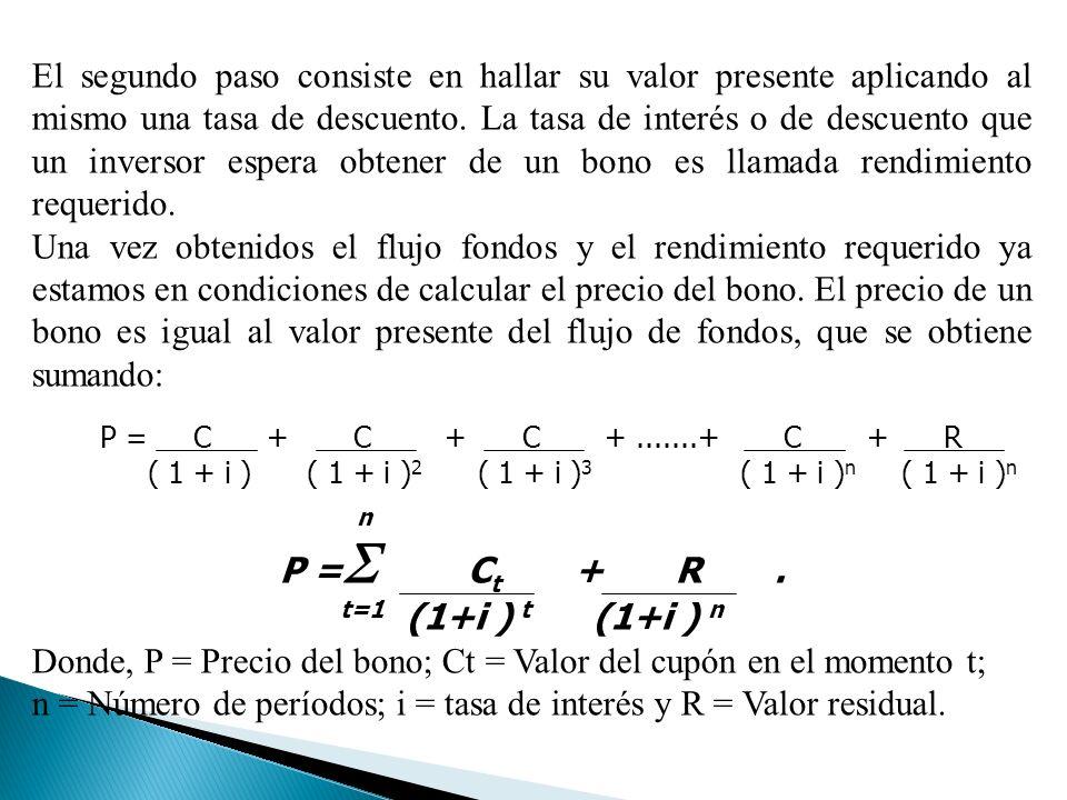 ( 1 + i ) ( 1 + i )2 ( 1 + i )3 ( 1 + i )n ( 1 + i )n