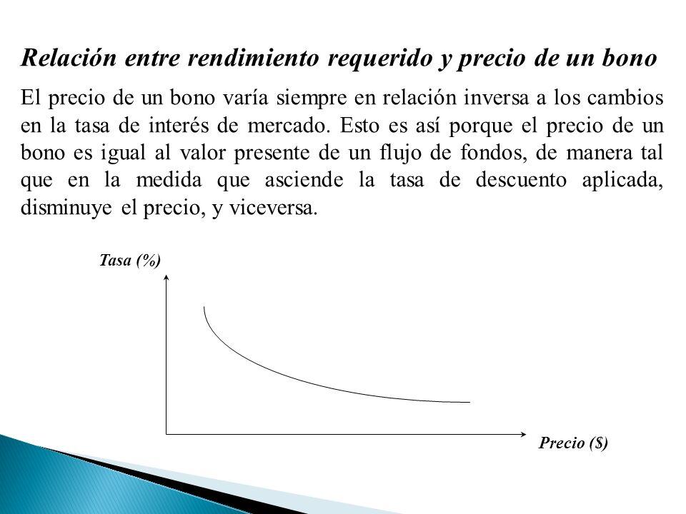 Relación entre rendimiento requerido y precio de un bono