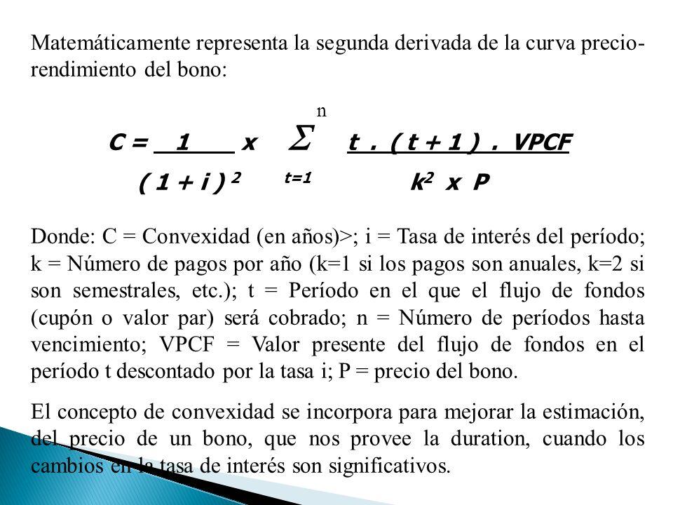 Matemáticamente representa la segunda derivada de la curva precio-rendimiento del bono: