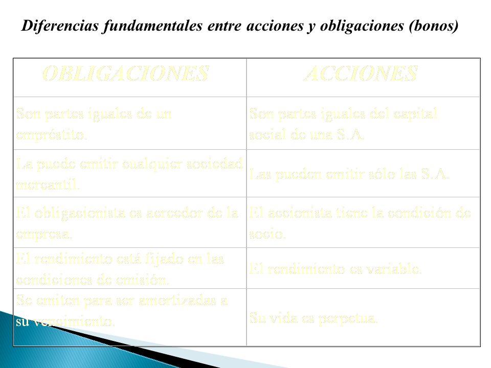 Diferencias fundamentales entre acciones y obligaciones (bonos)