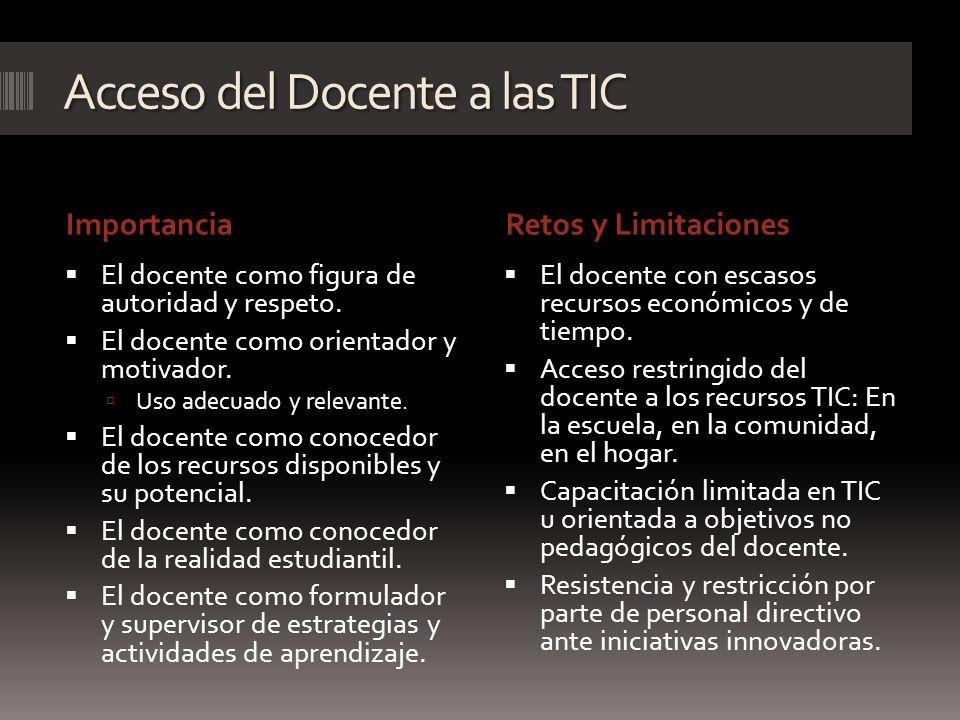 Acceso del Docente a las TIC
