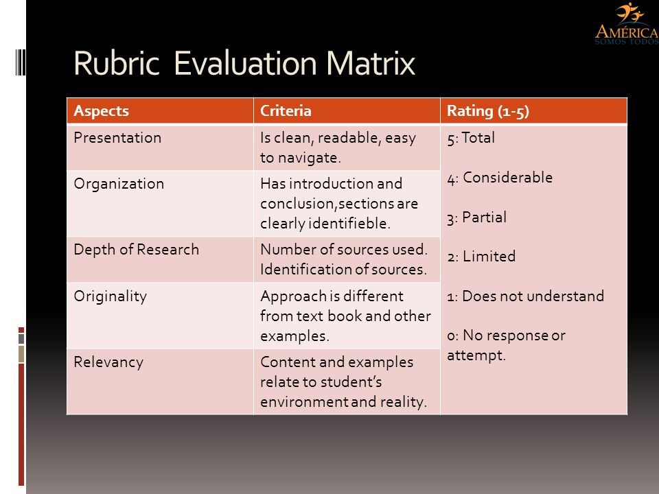Rubric Evaluation Matrix