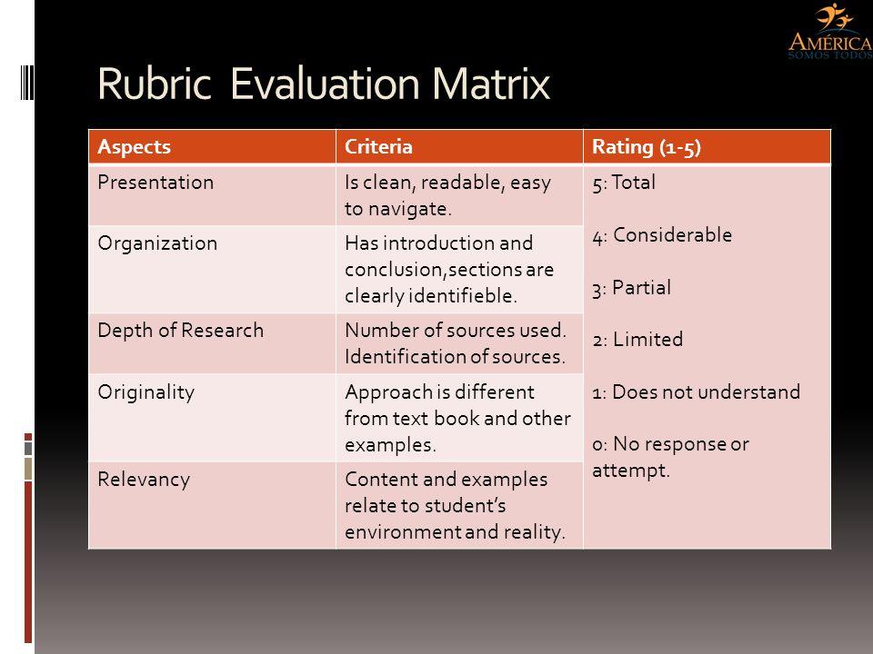 Rubric Evaluation Matrix