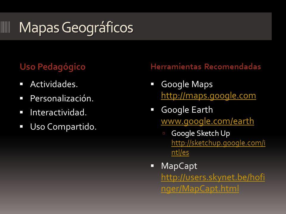 Mapas Geográficos Uso Pedagógico Actividades. Personalización.
