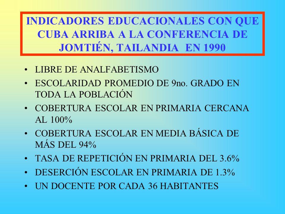 INDICADORES EDUCACIONALES CON QUE CUBA ARRIBA A LA CONFERENCIA DE JOMTIÉN, TAILANDIA EN 1990