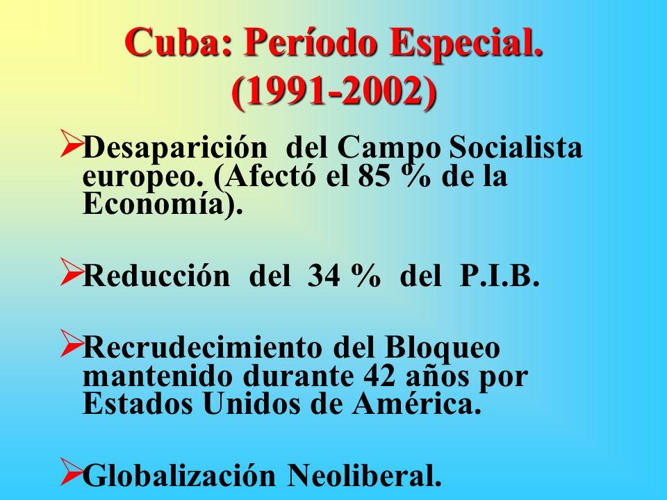 Cuba: Período Especial. (1991-2002)
