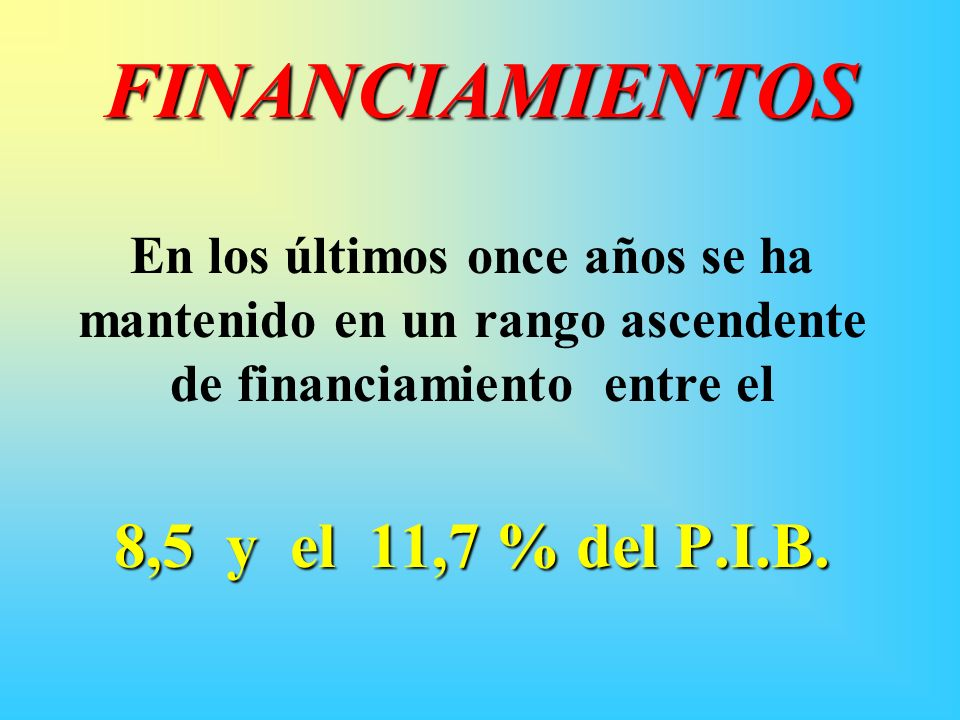 FINANCIAMIENTOS 8,5 y el 11,7 % del P.I.B.